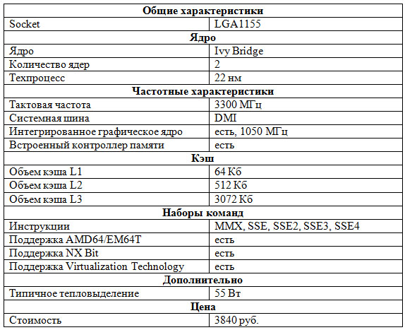 Процессор Intel Core i3-3220 Ivy Bridge